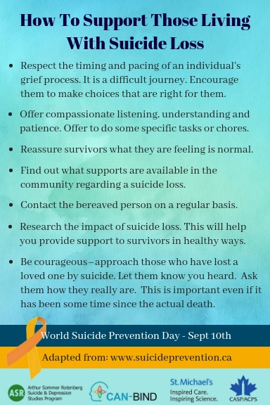How To Support Those Living With Suicide Loss